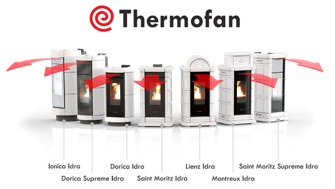Kit-Thermofan_800x451